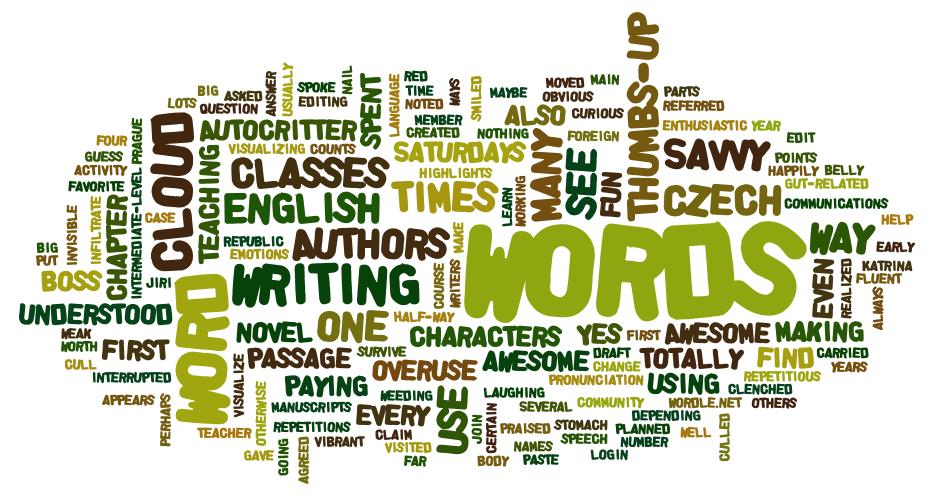 Wordle blog